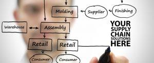 supply-chain-lean