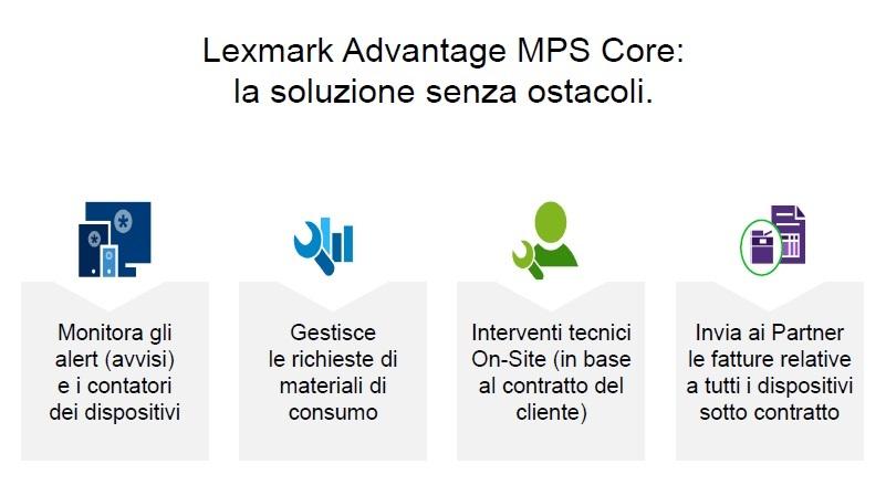 Lexmark_Advantage_MPS_Core