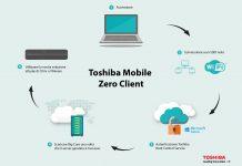 Toshiba_Mobile Zero Client_02