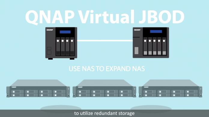 QNAP Virtual JBOD