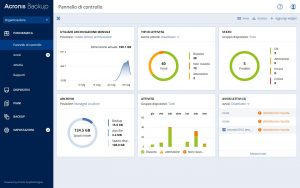 Acronis Backup 12.5 - dashboard