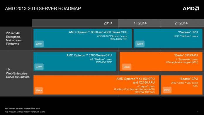 AMD 2013 server roadmap_(1)