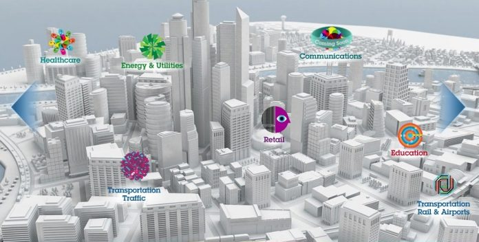 ibm_smart_cities