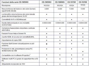 EB-1985WU_caratteristiche