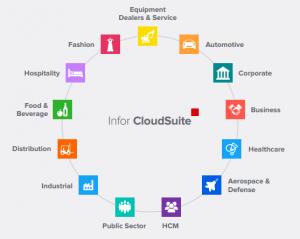 Infor Cloud Suite