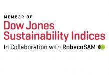 Logo Dow Jones Sustainability Indices