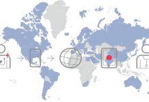 Database globale