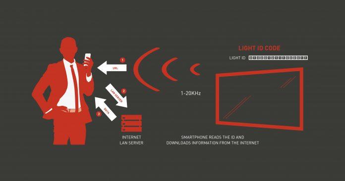 Panasonic_Light ID