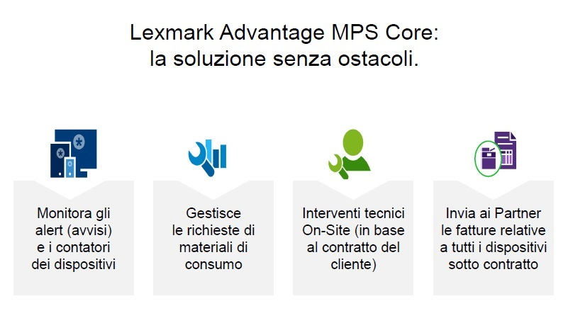 Lexmark_Advantage_MPS_Core