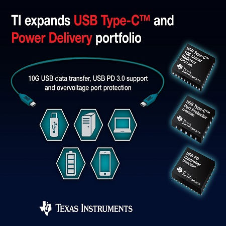 USB Type-C_PR_
