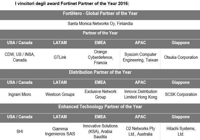 Fortinet_partner_of_the_year