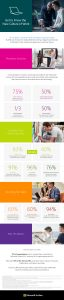 MSFT.Infographic.Comp2_USINTERNATIONAL