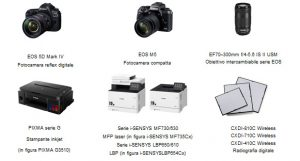 ifdesign_canon_products