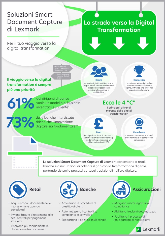 infografica_digital_transformation