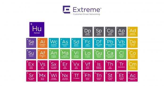 Elements-Chart