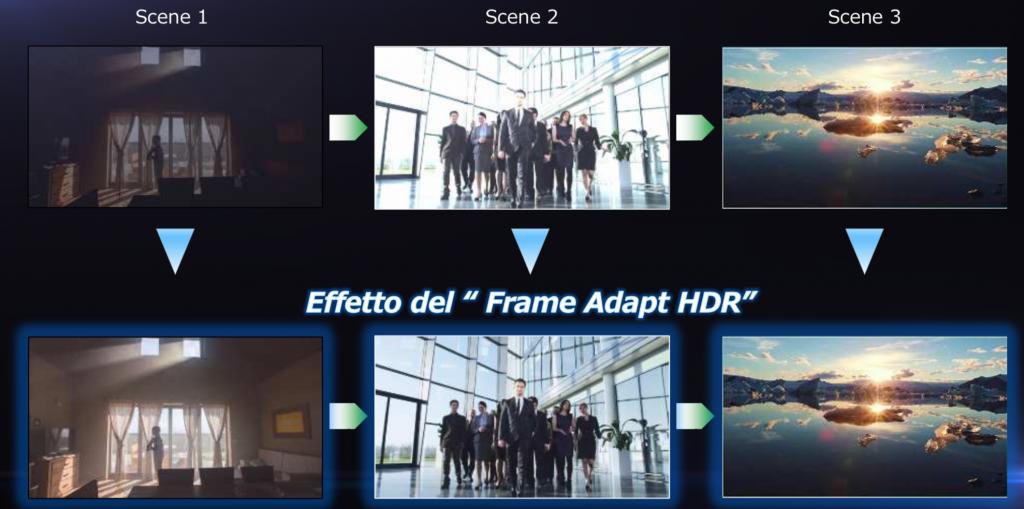 JVC Frame Adapt HDR
