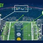 Extreme Networks_centurylink