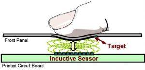 sensore capacitivo