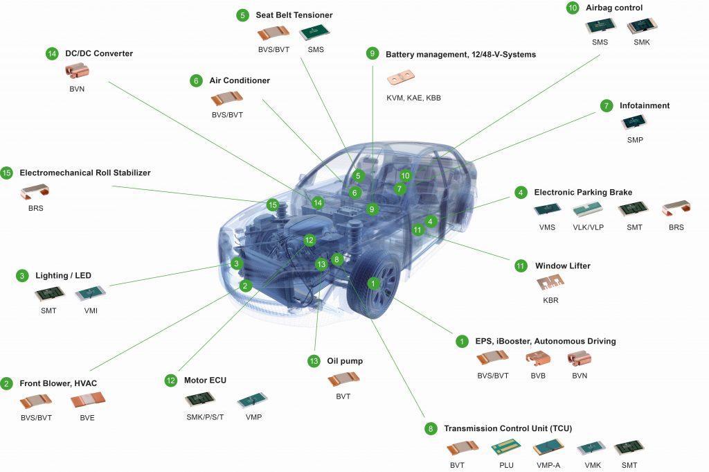 RS Components-Isabellenhutte_automotive
