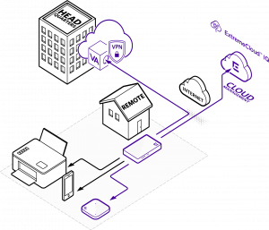 remotebranchkit_exclusive_networks