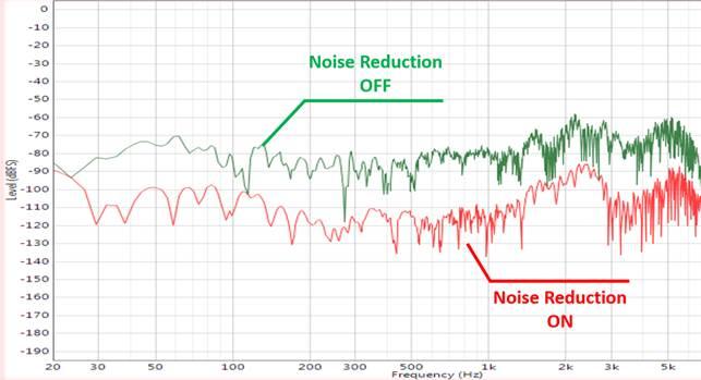 ASUS_microfono_cancellazione rumori