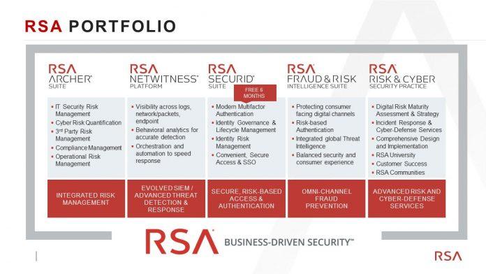 Personal Data_RSA