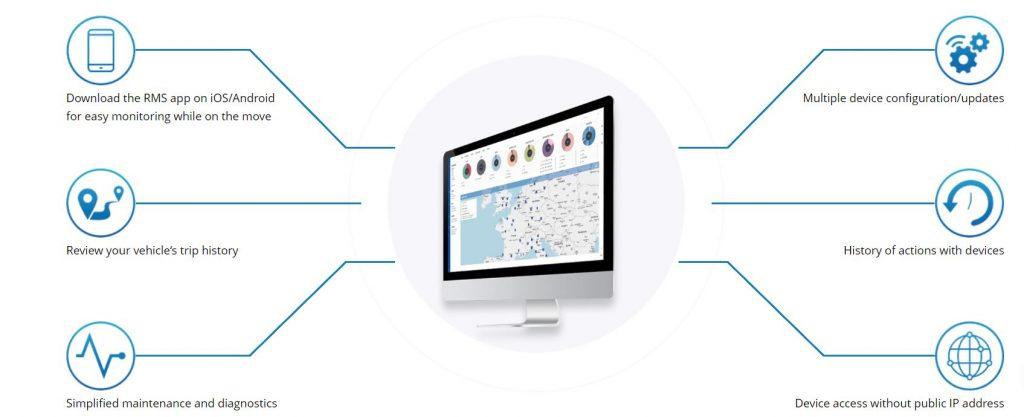 Teltonika Remote Management System (RMS) consente di gestire e monitorare comodamente i router e i gateway Teltonika