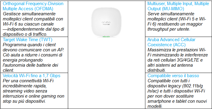 Aruba HPE_access point_WiFi6