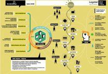 thinking_mappa_Logotel